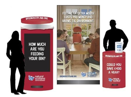 Scottish government campaign on food waste