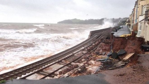 Railway line at Dawlish